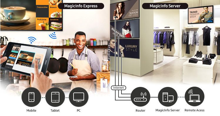 display solutions magicinfo solution feature images 2 large e1525343888864
